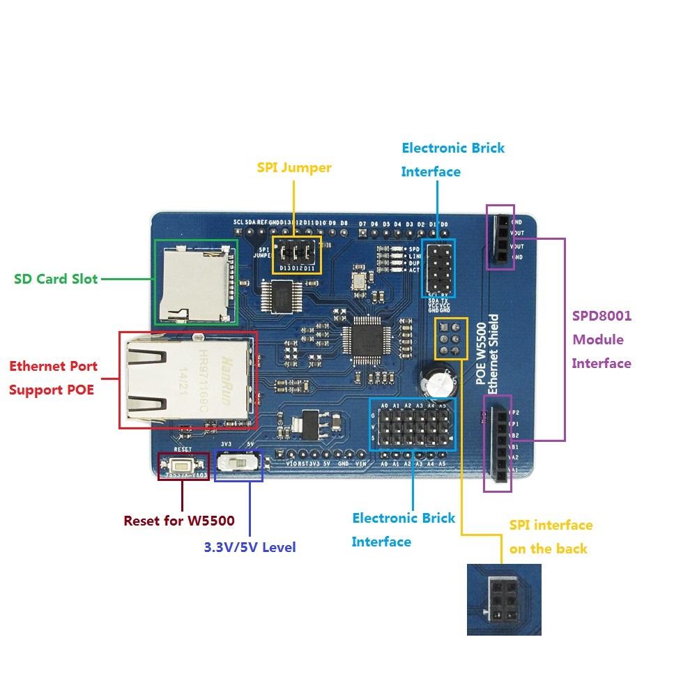 Arduino Ethernet Аппаратная