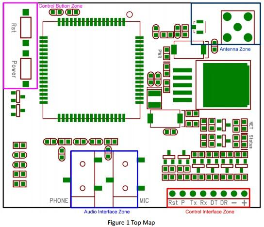 Sim900sim900a Gsmgprs Minimum System Module Itead Wiki