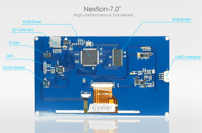 MikroElektronika Forum • View topic - nextion stm32f4